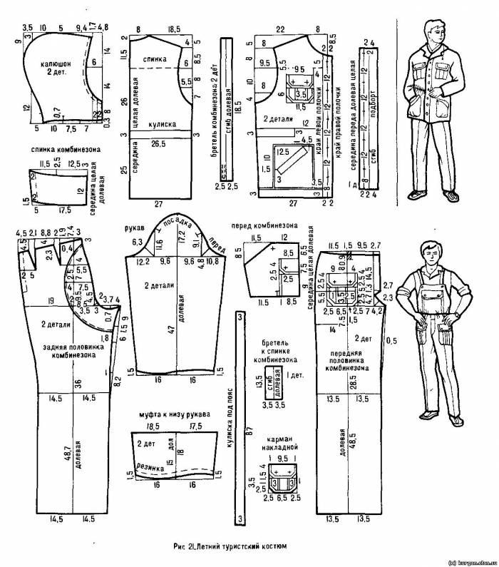 Рабочие костюмы своими руками